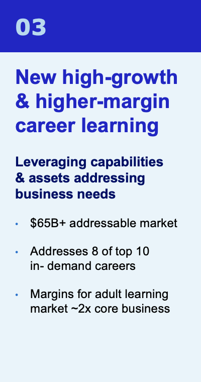 New high-growth & higher-margin career learning - Information Card