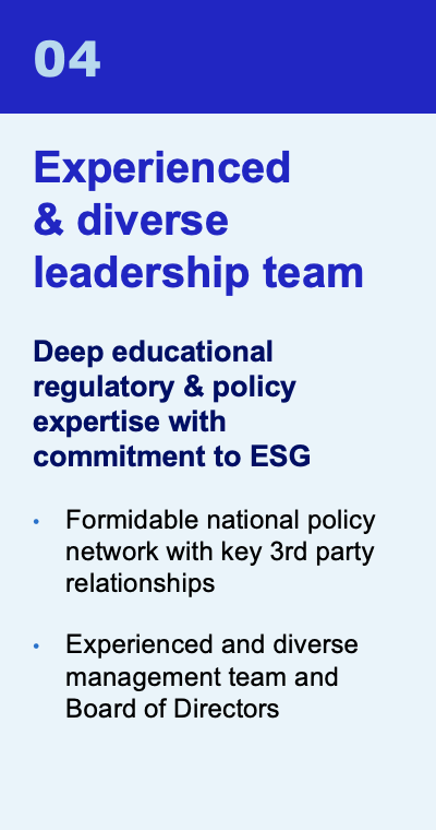Experienced & diverse leadership team - Information Card