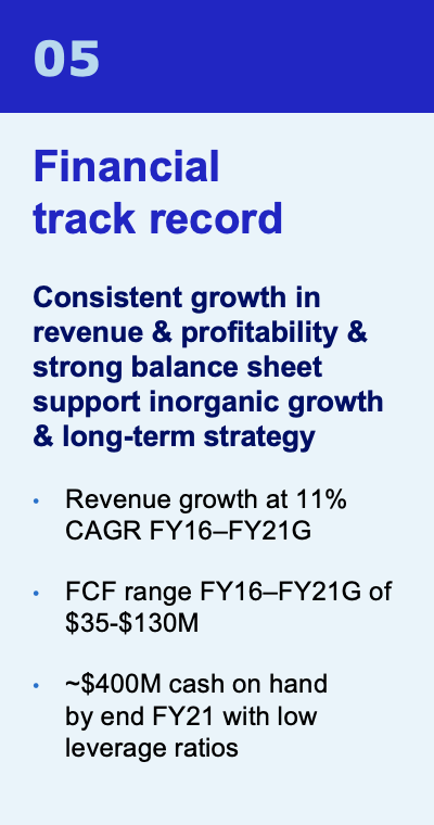 Financial track record - Information Card