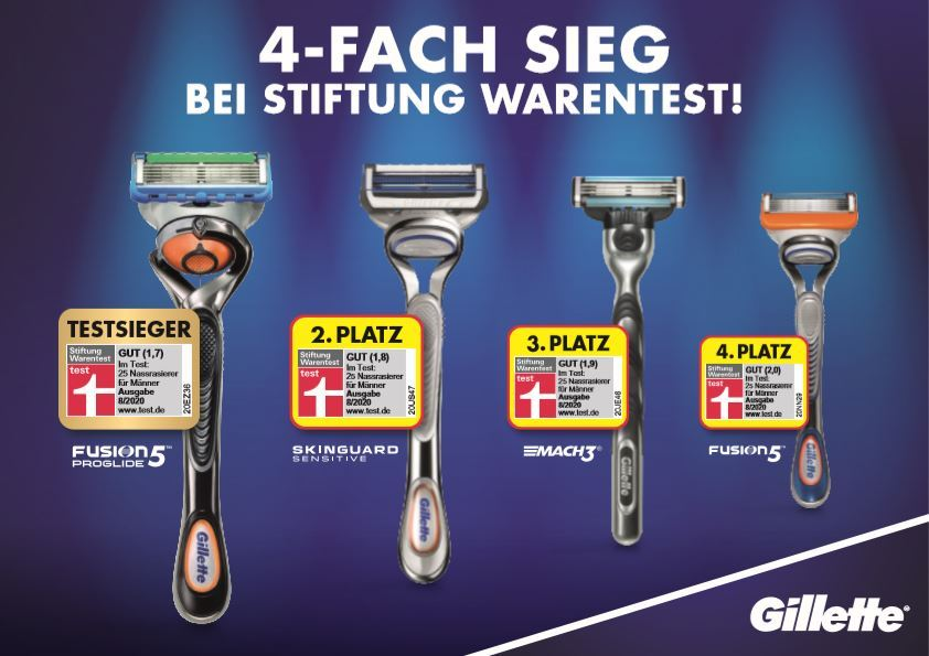 Head And Shoulders Stiftung Warentest