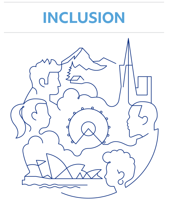 Inclusion graphic image
