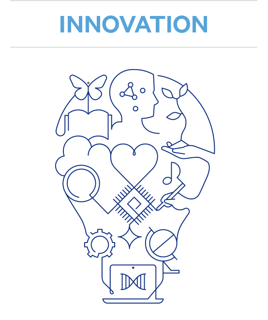 Innovation graphic image